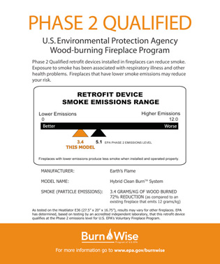 Phase 2 EPA Qualified