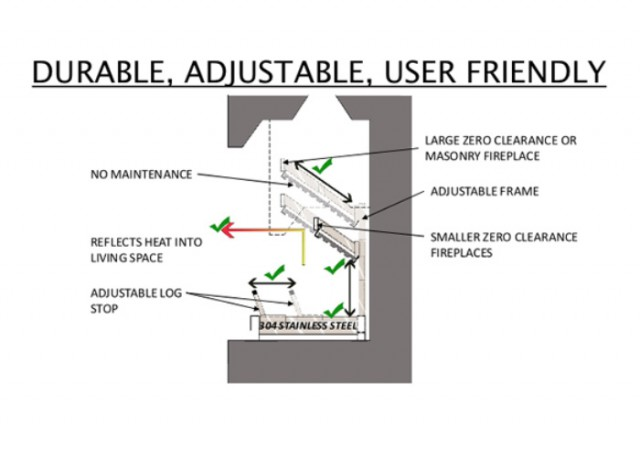 durable-diagram