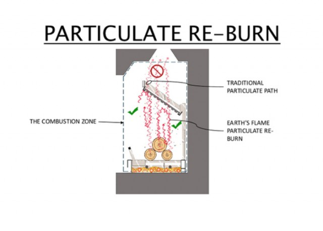 reburn-diagram