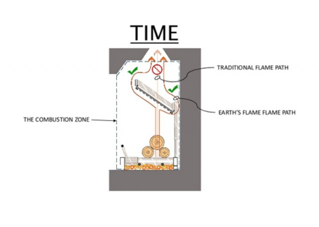 time-diagram